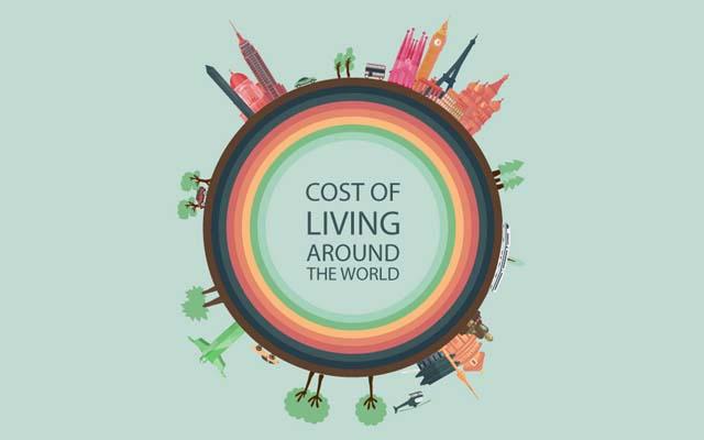 世界の物価